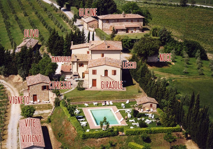 Agriturismo Palazzo Bandino - in the beautiful province of Siena